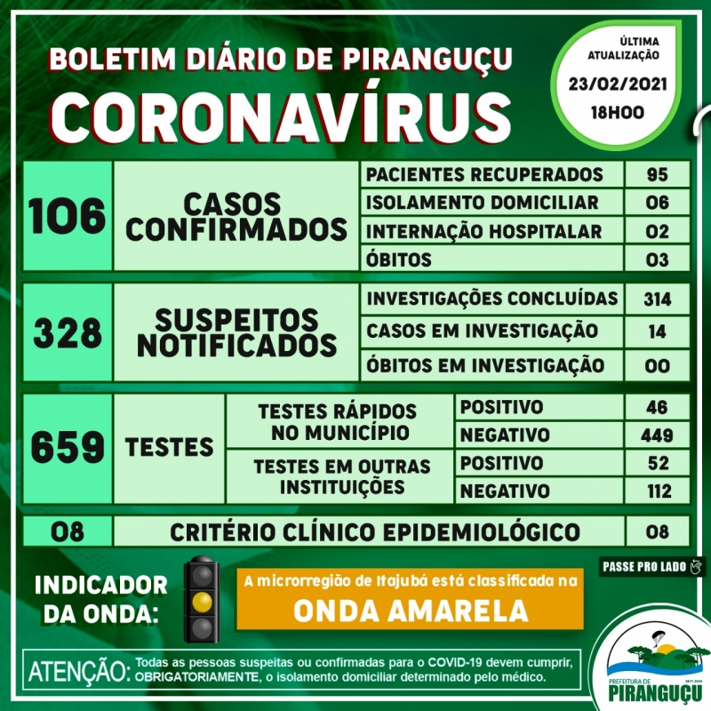 Noticia boletim-epidemiologico-23022021